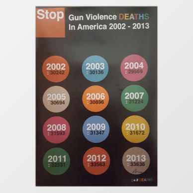 Gun Violence Deaths In America 2002-2013 by Yoo Jung An